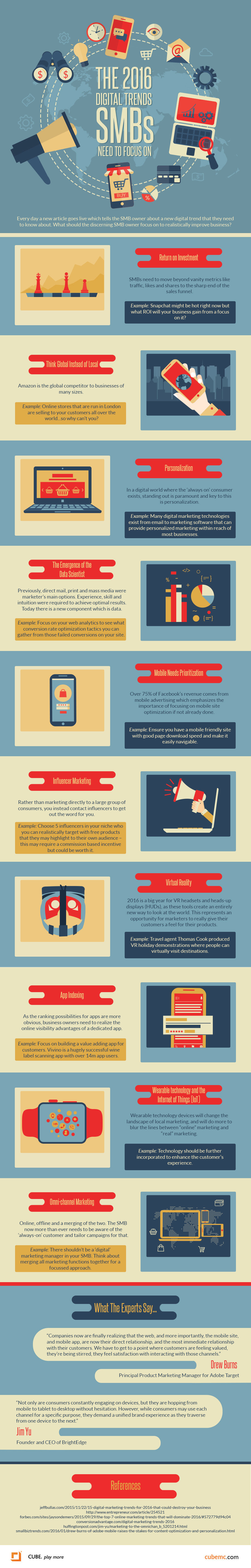 digital-trends-smbs-need-to-know-infographic